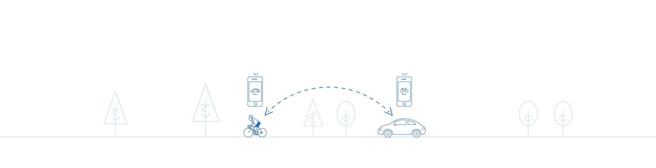 visual_ciclistes